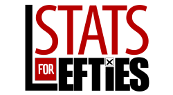 Stats for Lefties